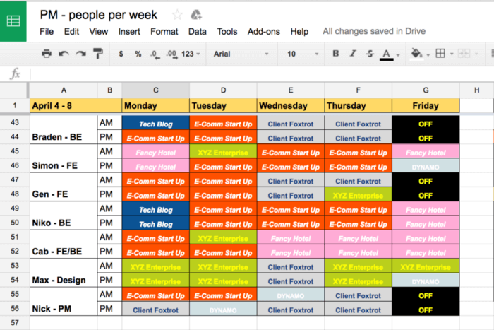 An example of a resource schedule in Google Sheets