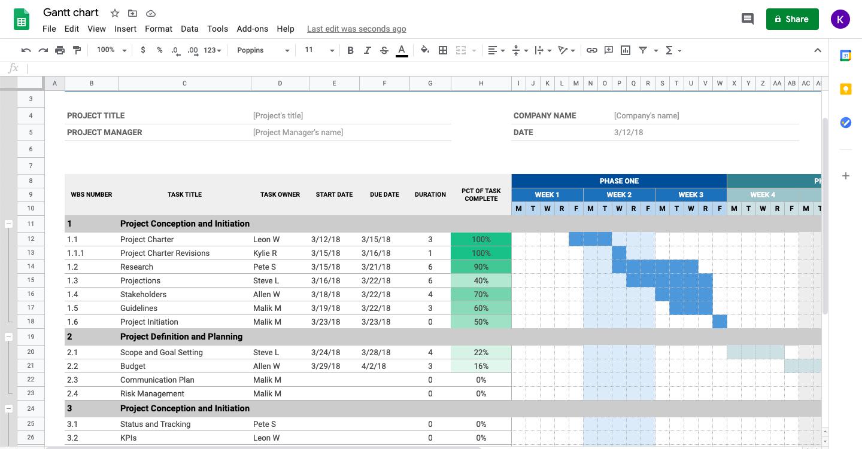 An example of a Gantt chart template in Google Sheets